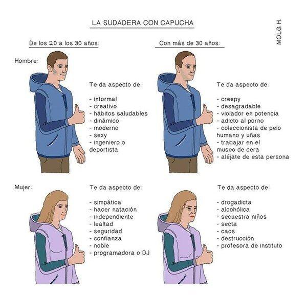 Otros - La edad de usar sudaderas con capucha