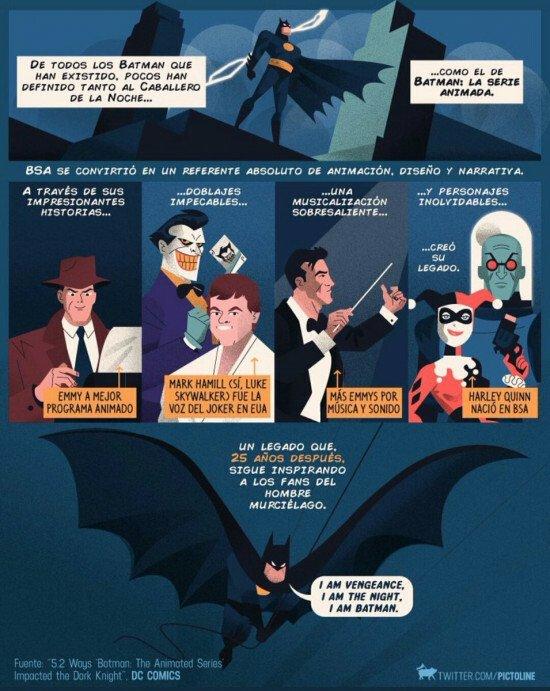 Otros - El gran Batman