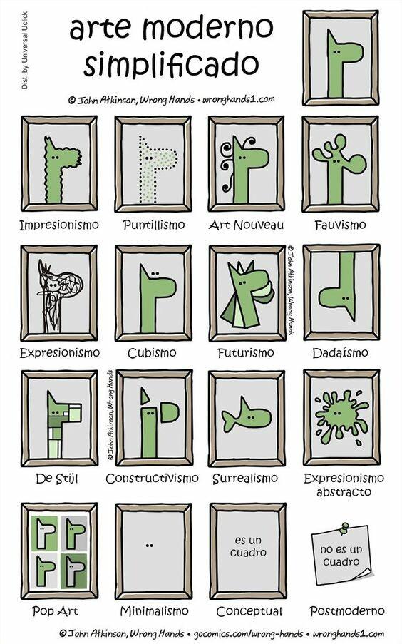 Meme_otros - Arte moderno simplificado