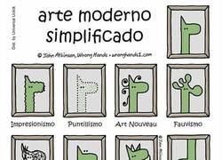Enlace a Arte moderno simplificado
