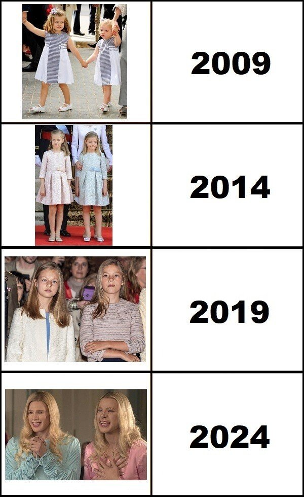 Meme_otros - Qué rápido crecen las hijas de los reyes, ya mismo las veremos así...