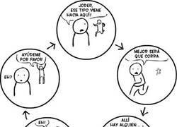 Enlace a Un ciclo sin fin