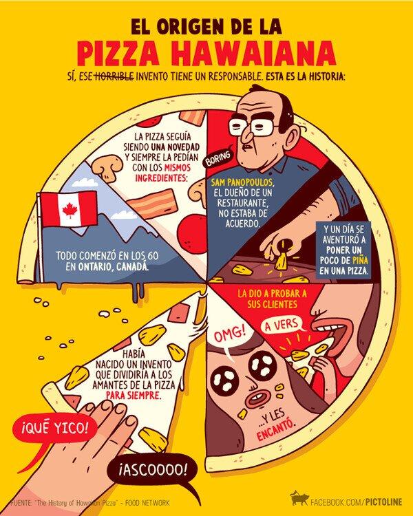 Meme_otros - Así nació la pizza con piña