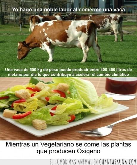Calentamiento Climatico,Comer,Vaca,Vegetariano