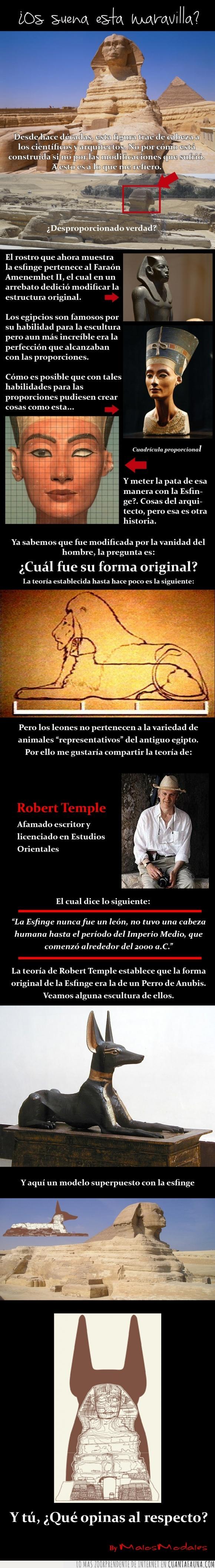 Amenemhet II,Anubis,deforme,desproporción,escultura,Esfinge,malosmodales,maravilla,modelo,nefertiti,opinión,original,perro,proporción,Robert Temple,rostro