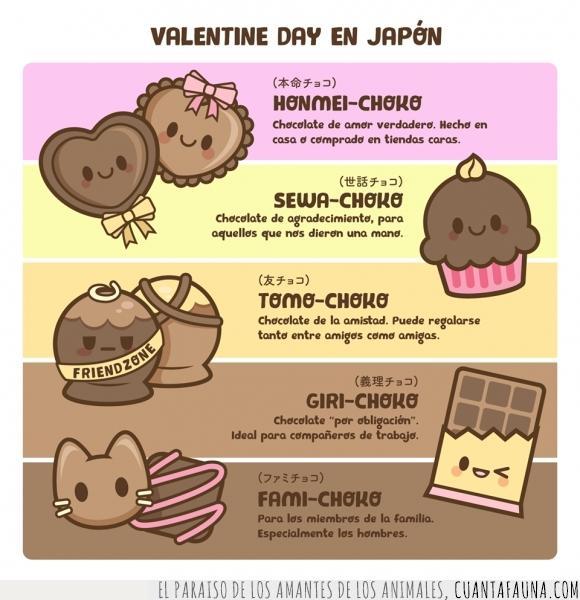 chocolate,costumbre,friendzone,gato,Japón,San Valentin cupcake,tipos