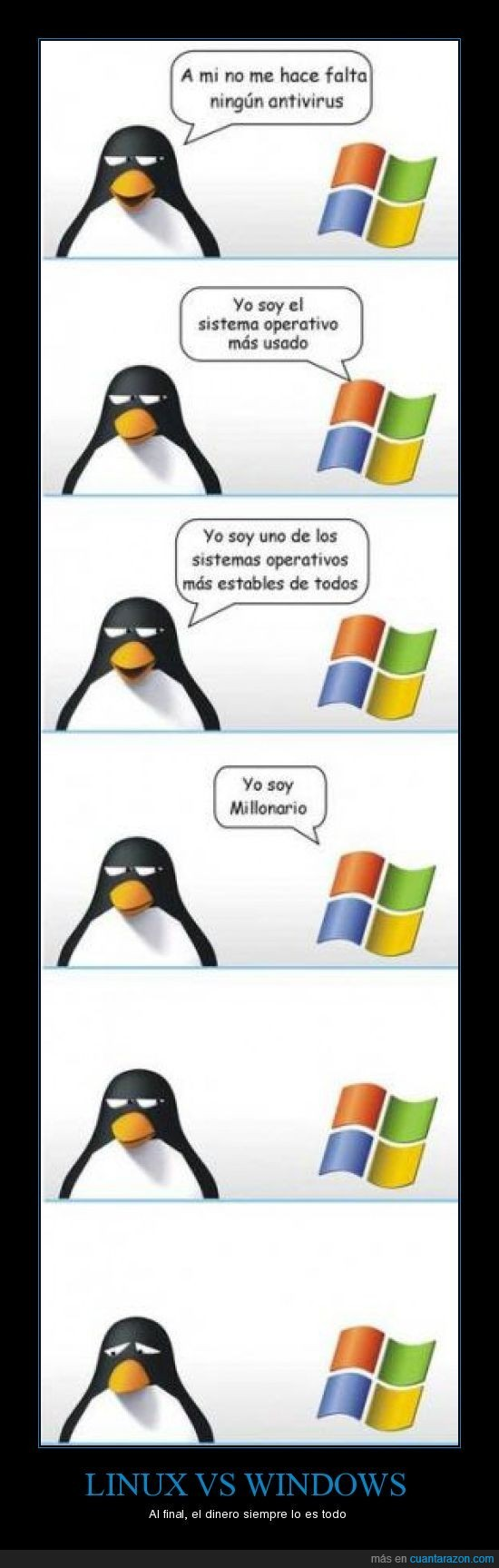 dinero,linux,pingüino,windows