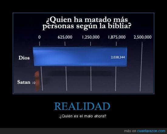 dios,realidad,satán
