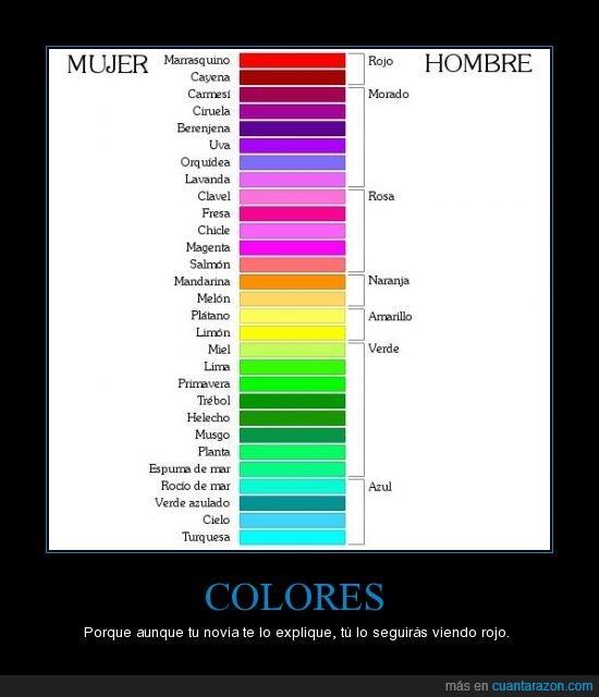 colores tonalidades