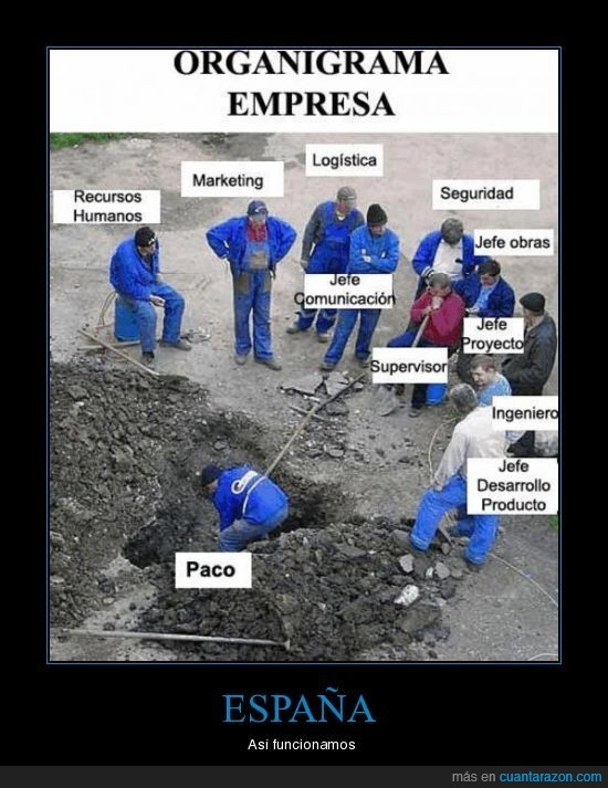 España,trabajo