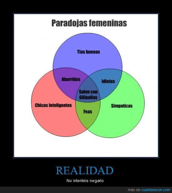gráfico,mujeres