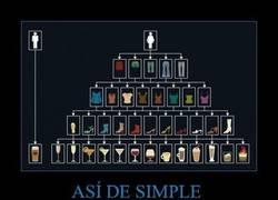 Enlace a ASÍ DE SIMPLE