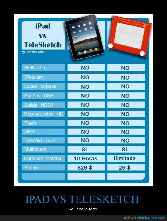 apple,grande,inutil,ipad,ipod,manzana,tecnologia