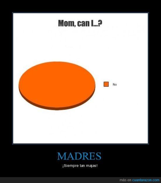 madres,negación,no,permiso