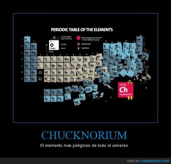 Chuck norris,destructivo,elemento,fail,peligro