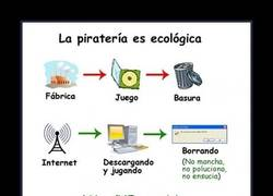 Enlace a PIRATERIA