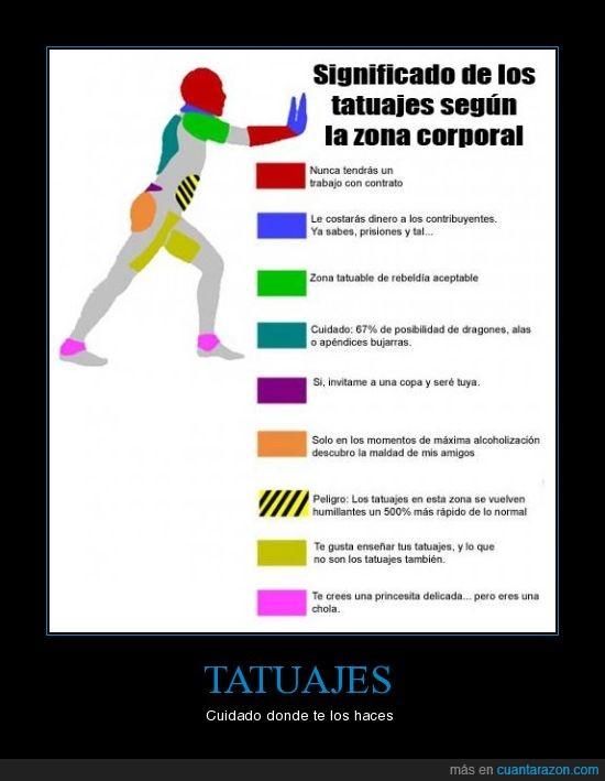 colores,cuerpo,tatuajes,zona