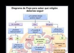 Enlace a RELIGION