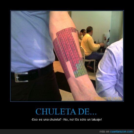 brazo,culeta,periodica,tabla,tatto