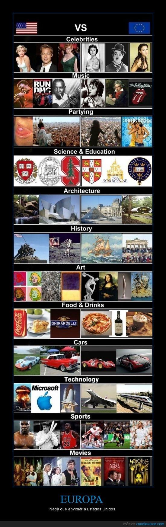 america,cultura,europa,musica,personajes,tecnologia