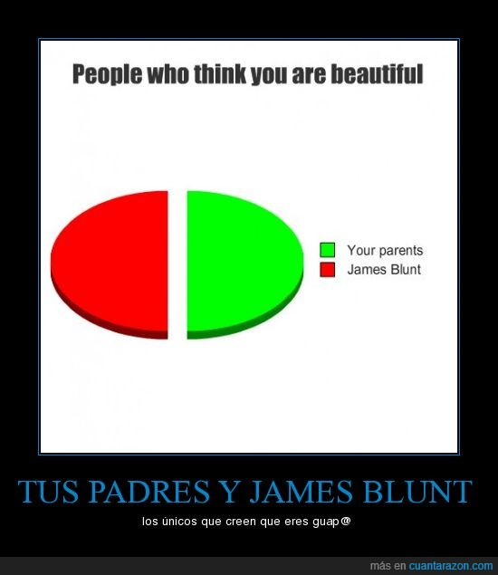 blunt,creen,guapo,james,padres