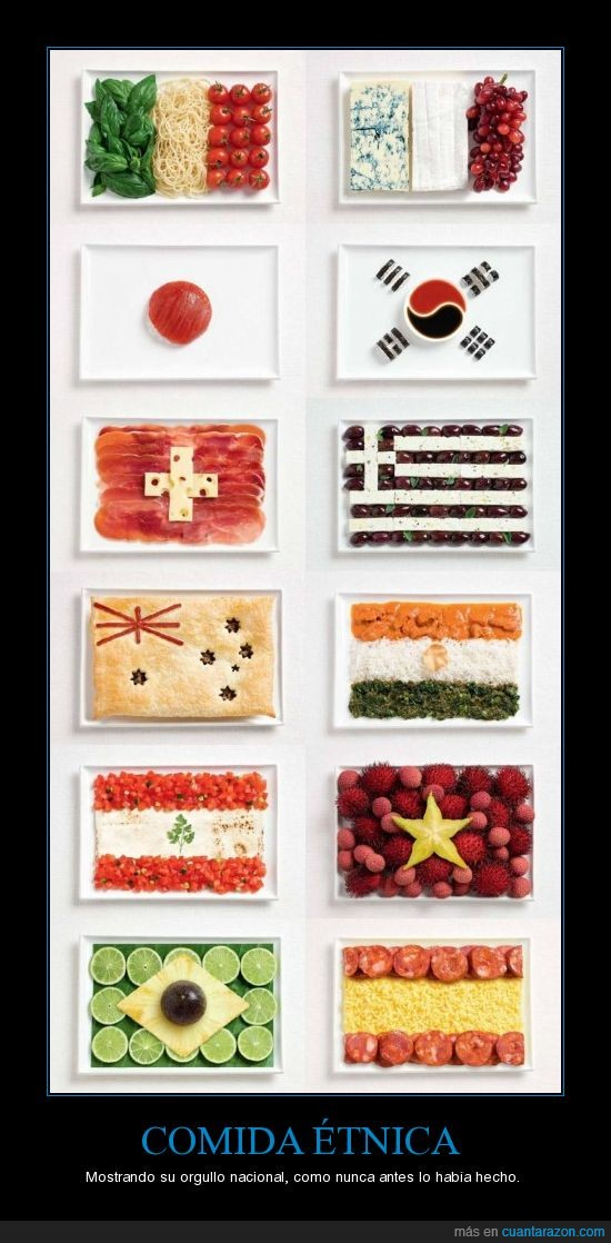 banderas,comida étnica,países