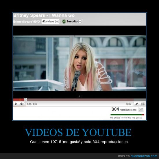 britney spears,videos,wanna go,youtube