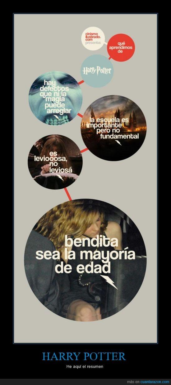 HARRY POTTER,hermione,película