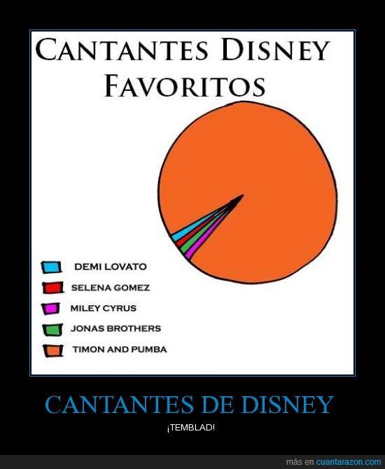Cantantes,Disney,Timon y pumba