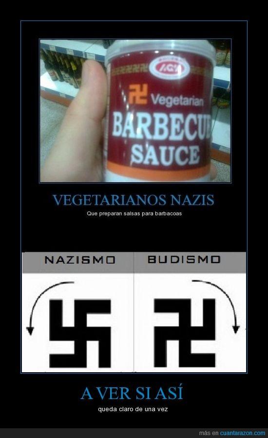 budismo,esvástica,nazismo