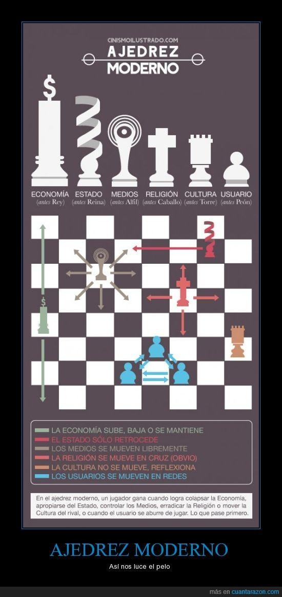 ajedrez,cinismo ilustrado