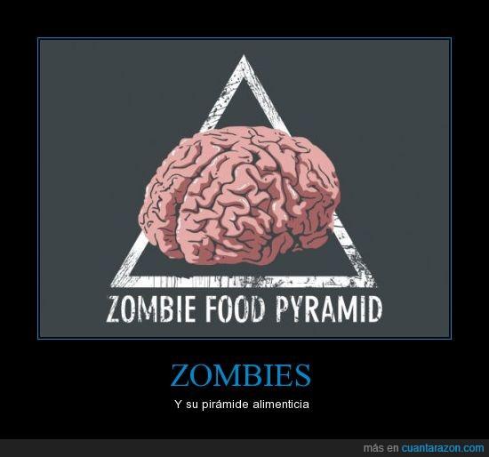 cerebro,comida,piramide,zombie