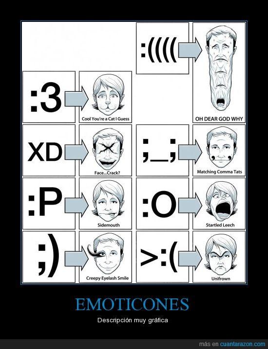 cara,caras,descripción,emoticonos,gráfica