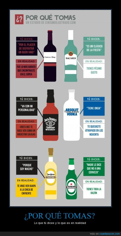 beber,tomar,vino