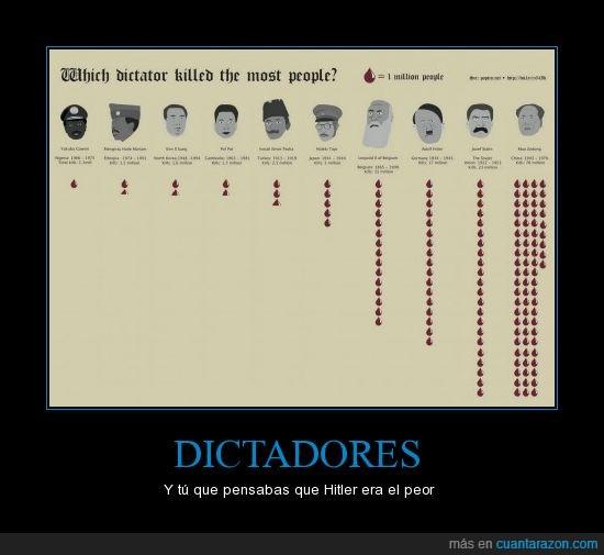 dictadores,hitler,mao,muertes