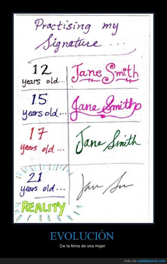 edad,evolución,firma