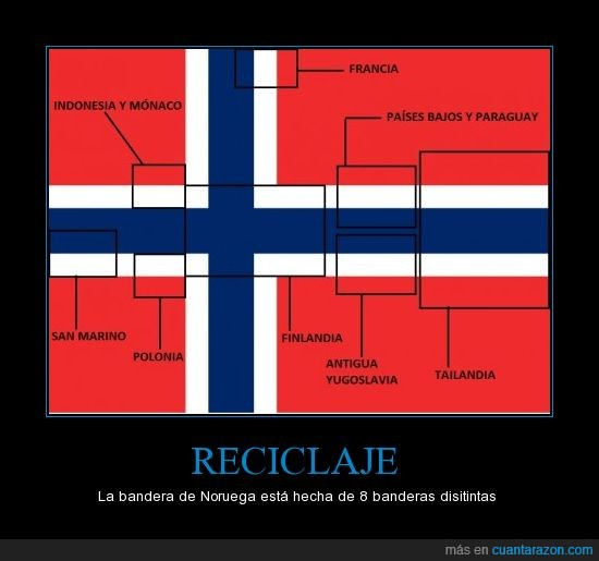 bandera,disitntas,noruega