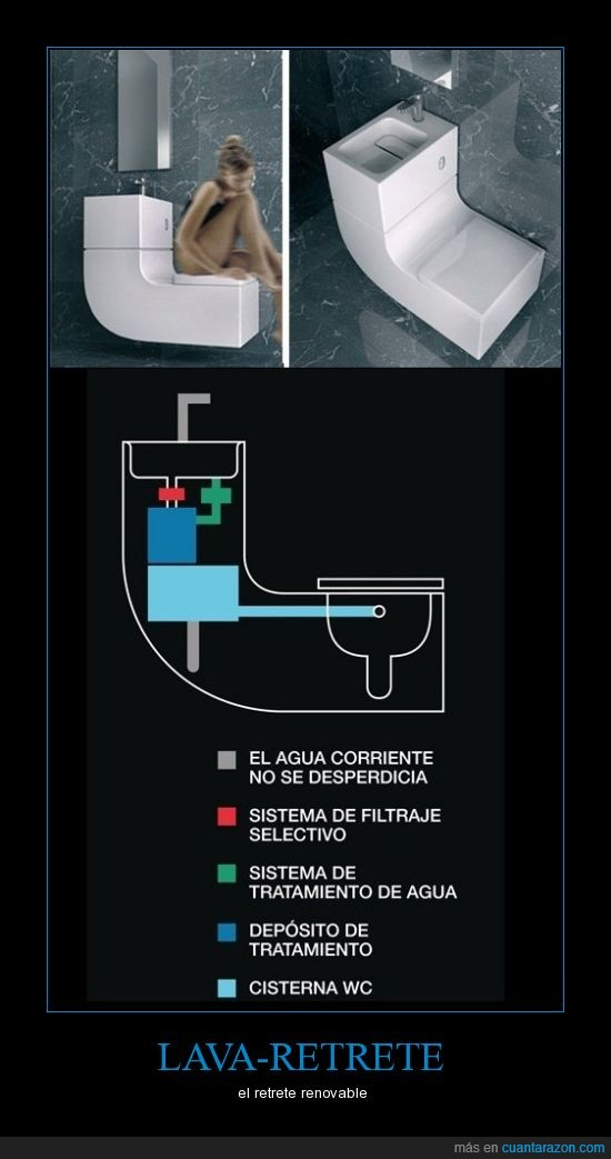 lavabo,renovable,retrete