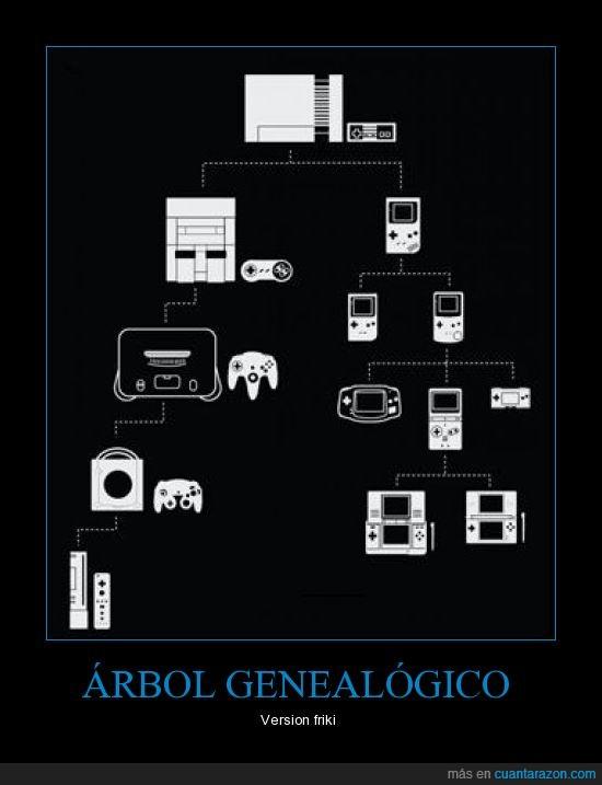 arbol,friki,genealogico,nintendo