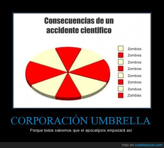 accidente,corporación,grafica,resident evil,umbrella,zombie