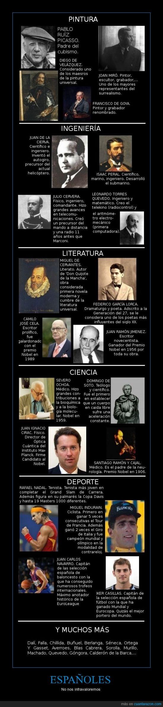 cientificos,deportistas,españoles,ilustres,pintores