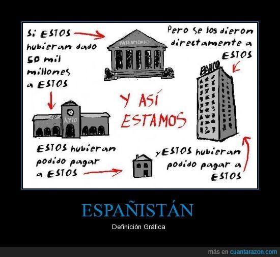 asi nos va,ayuntamiento,banco,ciclo,ciudadano,dinero,españa,Españistán,gobierno