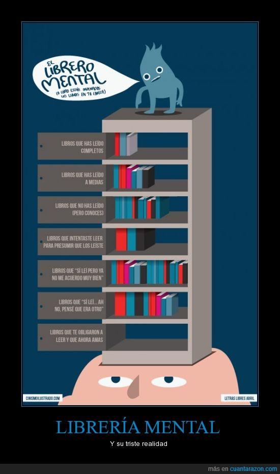 librería,librero,libro,mental,realidad