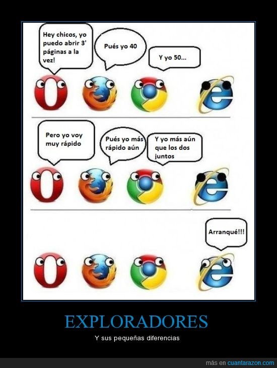exploradores,google chrome,internet explorer,mozilla,opera