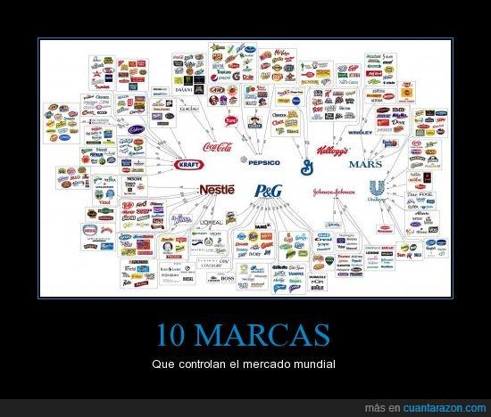 coca cola,Johnson Johnson,Kellogs,Kraft,Mars,mercado mundial,nestle,P&G,Pepsico,Unilever