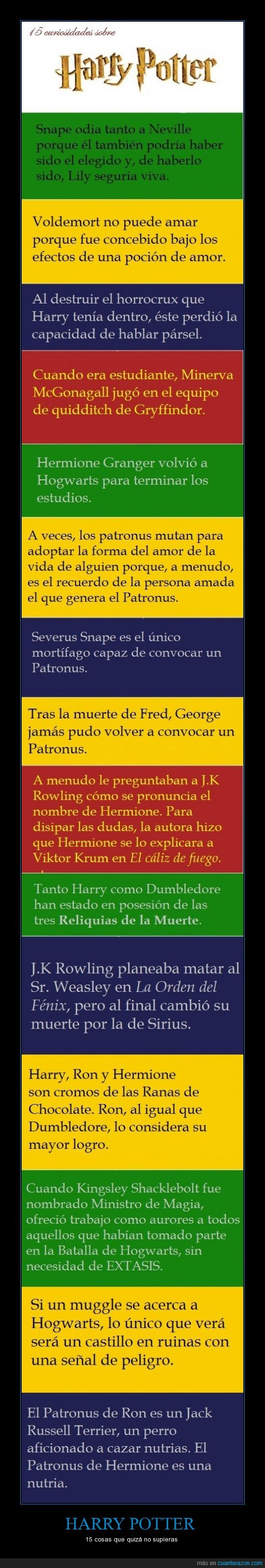 curiosidades,harry potter,hechos,hermione,hogwarts,patronus,ron,snape,voldemort