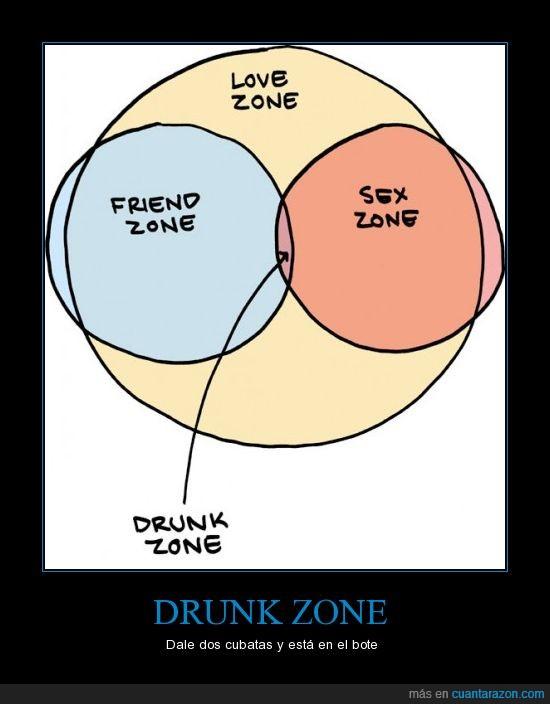 drunkzone,el tequila todo lo arregla,friend,friendzone,love,lovezone,pagafantas,sex,sexzone