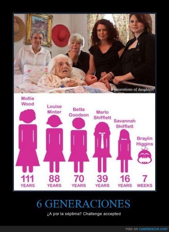 adulta,anciana,bebe,generaciones,mujeres,niña,seis