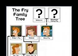 Enlace a PHILIP J. FRY