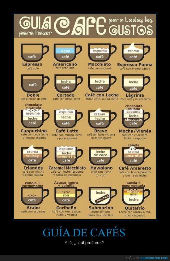 americano,cafe,caramel,espresso,grafico,guia,latte,leche,macchiato,tipo